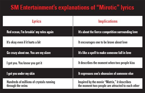 Music Censorship Pros and Cons