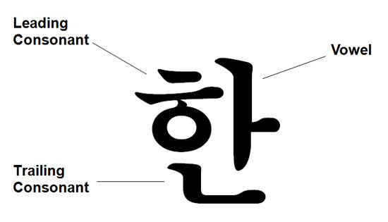 Whats In A Name Introducing The New Create Your Korean Name