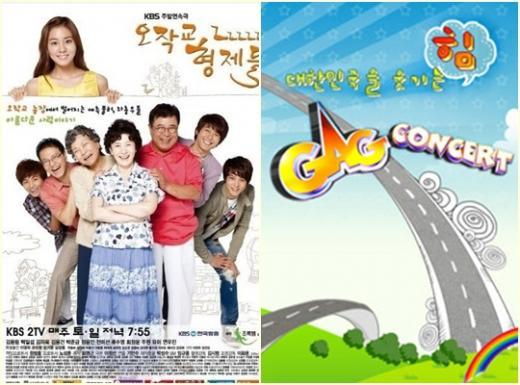 Weekend movie ratings