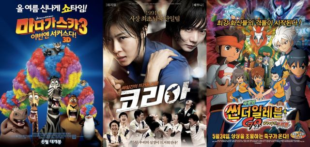 Image Result For Top Grossing Movies