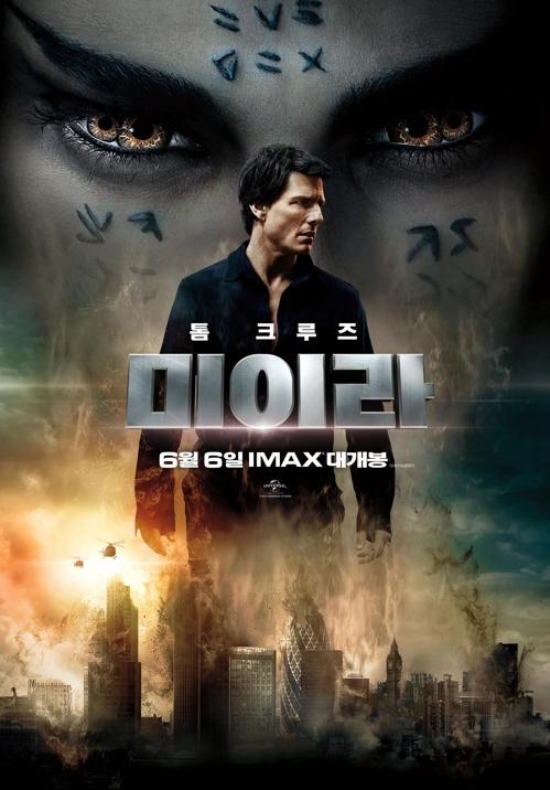 [HanCinema's Box Office Review] 2017.06.16 – 2017.06.18